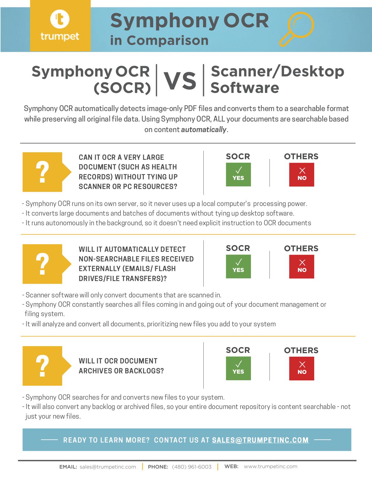 SOCR in Comparison